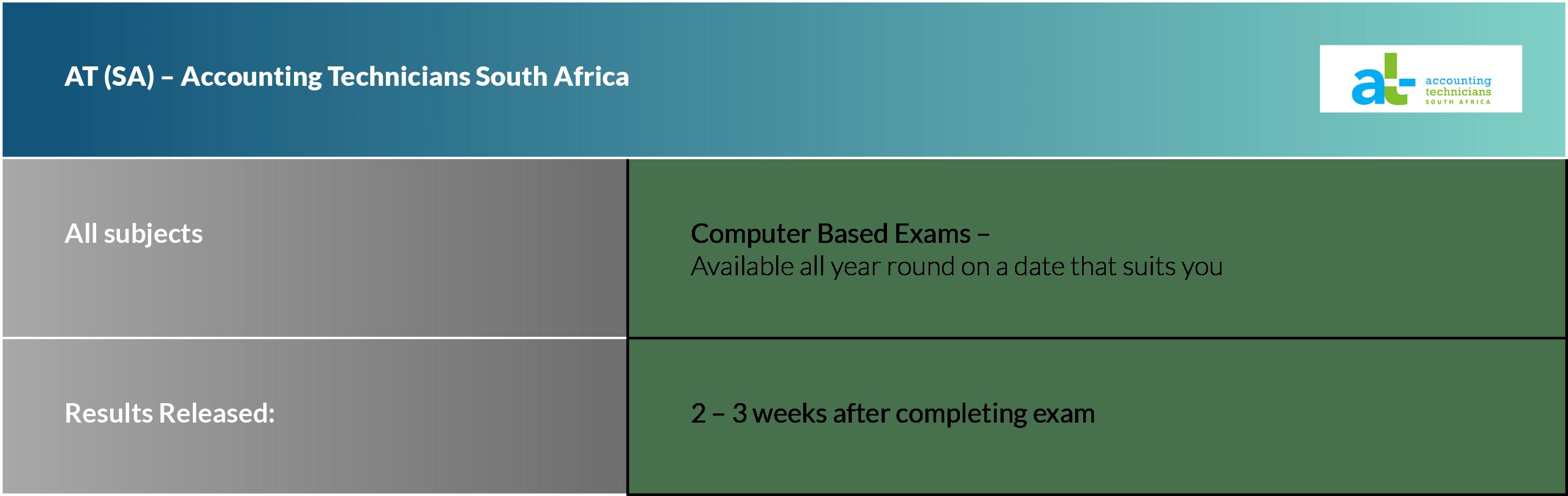 2019 Exam Timetables   SACOB